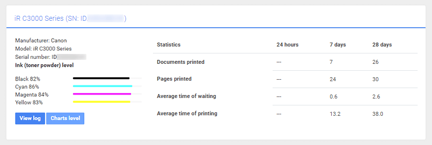 Printer usage statistics (28 days, 7 days,  24 hours) in PrintVisor